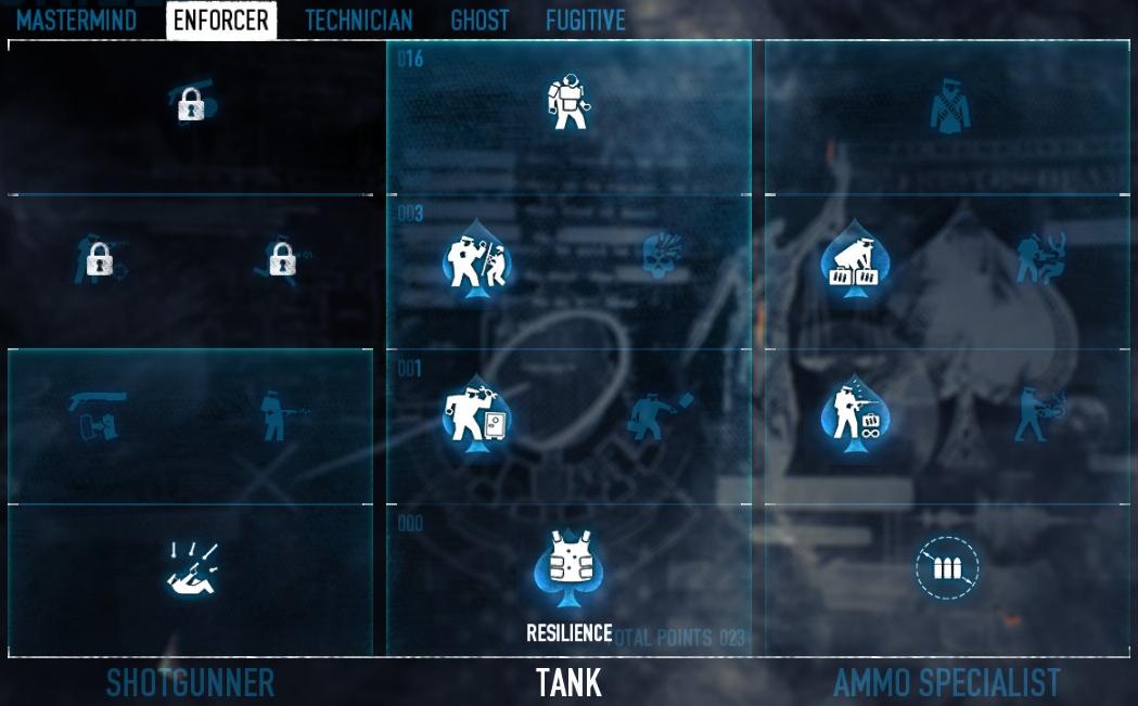 Zeal Team Dodge Build