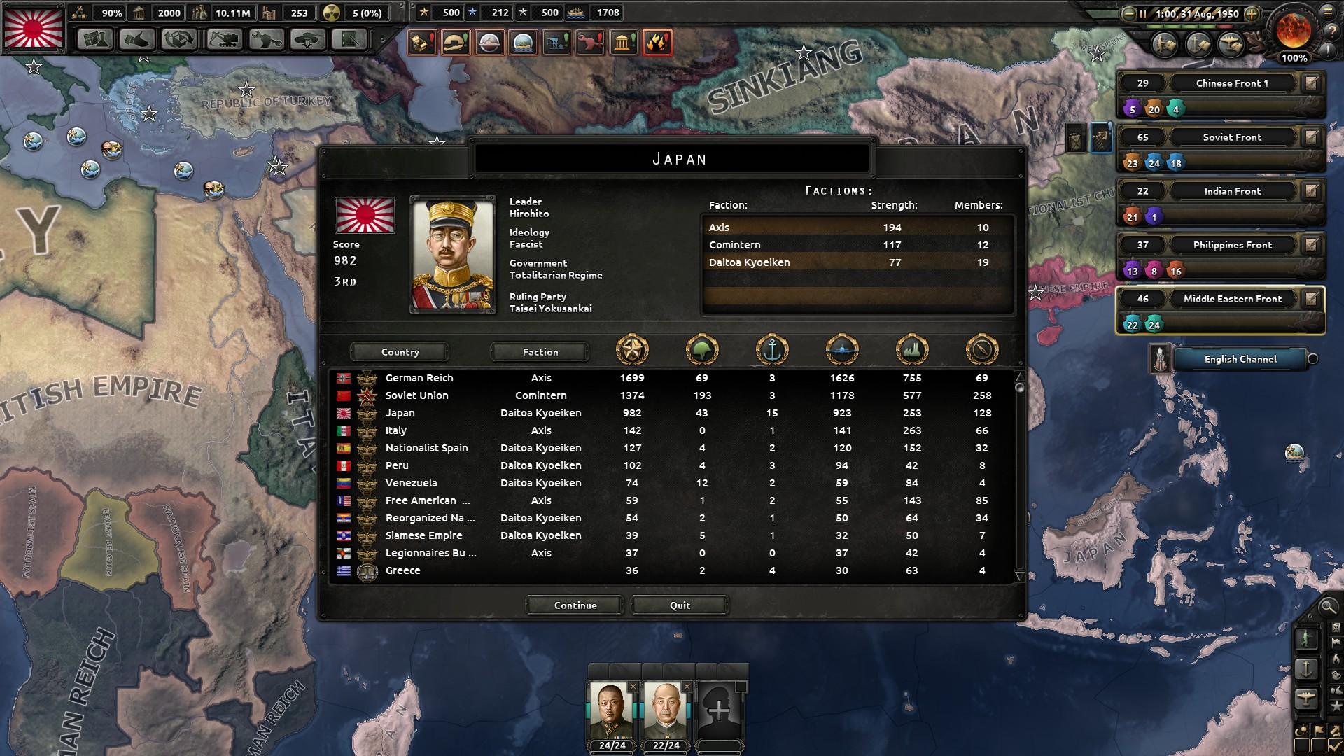Hearts of Iron IV |OT| Pimp My Reich | NeoGAF