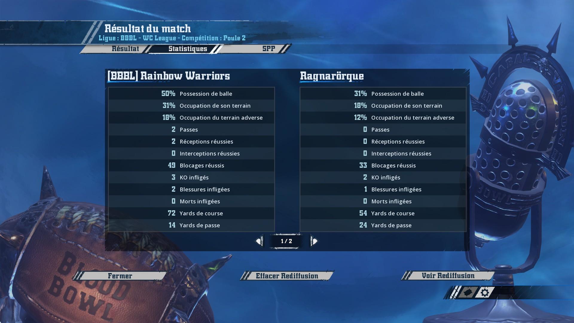 WC J2 : [Momienova] Rainbow Warriors vs Ragnarörque [Gunnar] : 2-0 486F814EC63BB6E2315133EE82BF3806E4631351