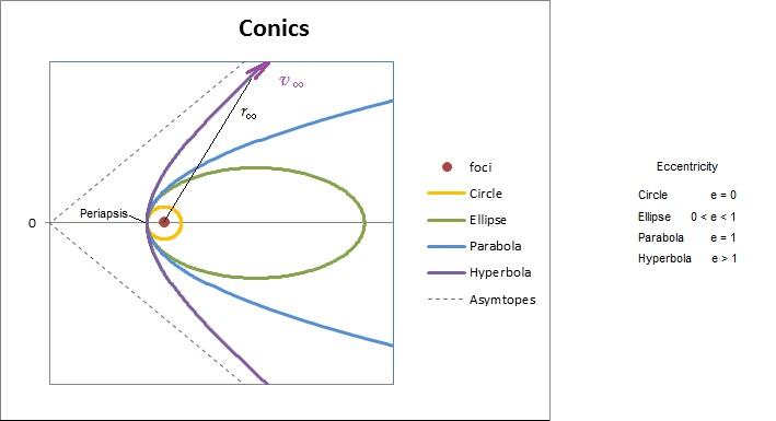 parabolic trajectory of planets - photo #7