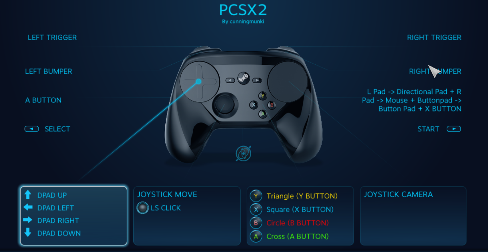 how to use ps4 controller with pcsx2