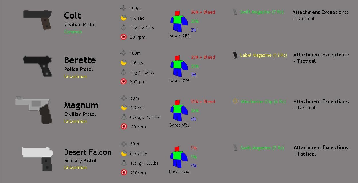 термобелья Различают ид предметов в унтурнед также варианты