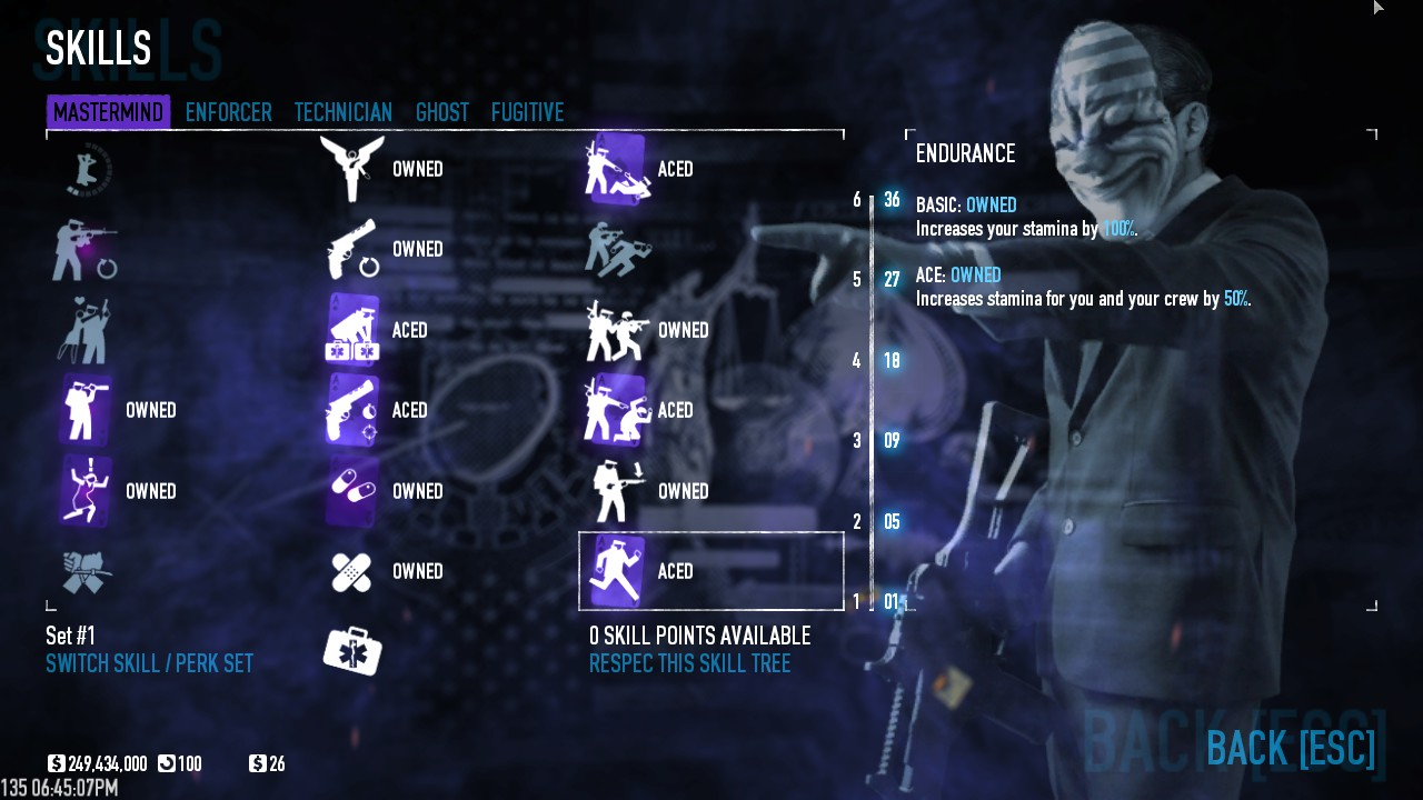 Payday  Mastermind Build Guide