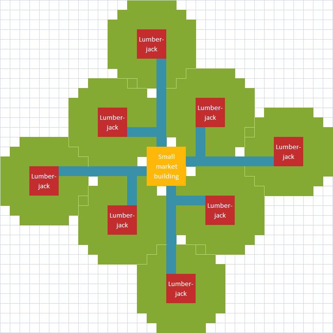 Steam community guide build your empire blueprints for Production builder