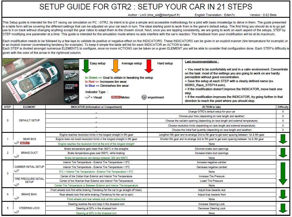 steam community guide setup your car in 21 steps. Black Bedroom Furniture Sets. Home Design Ideas