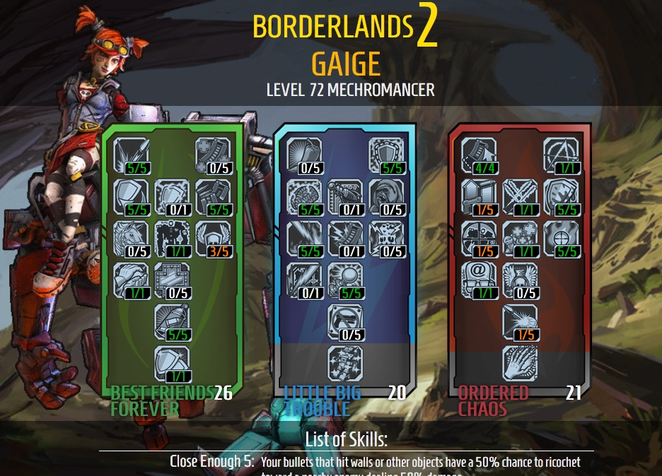 Borderlands  Assassin Guide Build