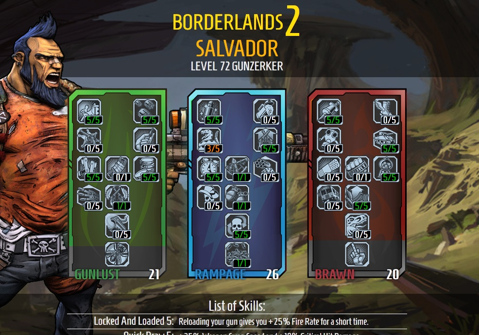 how to build borderland 2 capacitor