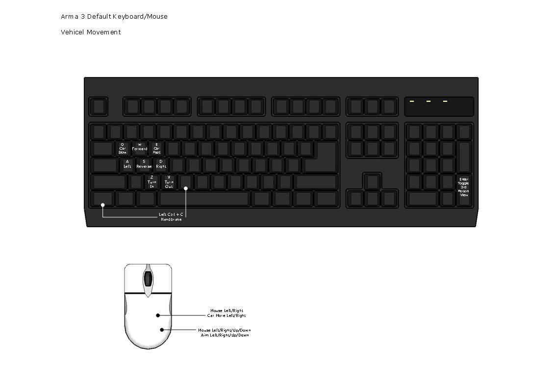 Arma 3 Tastaturbelegung Pdf