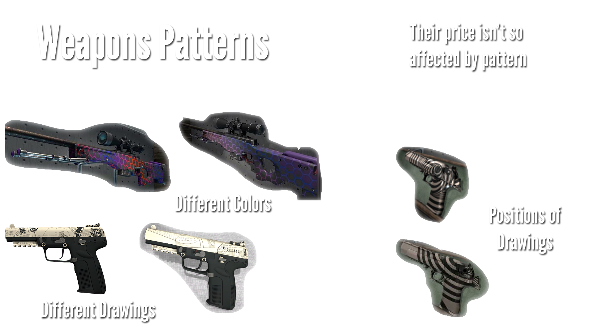 Steams Gemenskap Guide Cs Go Knife Patterns