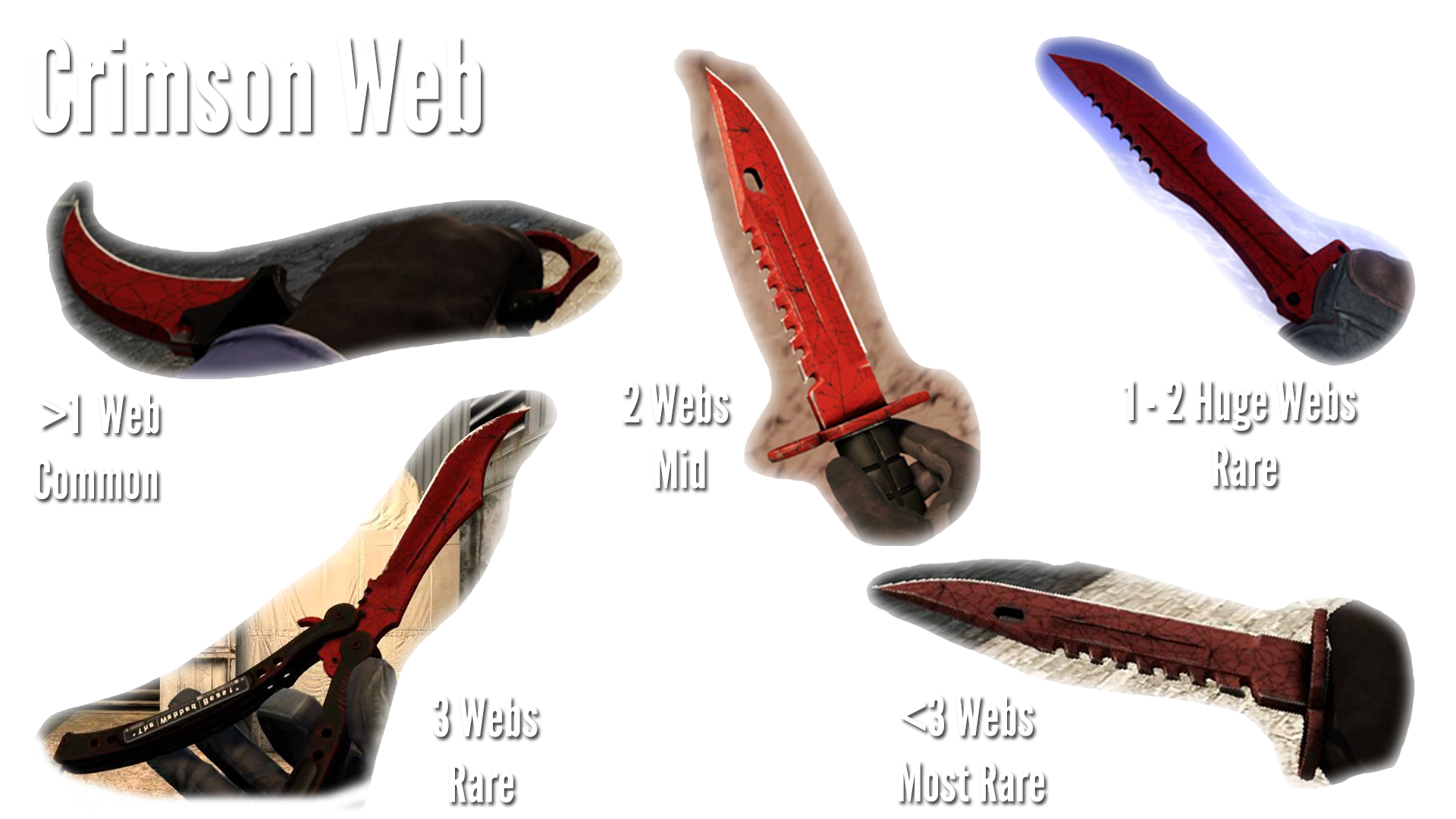 Steam Community Guide Cs Go Knife Patterns