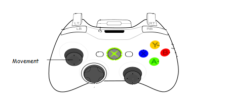 Xbox 360 Controller Steam likewise Xbox One Headset Wiring Fix further Repair Parts For Xbox One as well Xbox 360 Hook Up To Pc besides Xbox 360 Sales In 2010. on xbox 360 controller repair