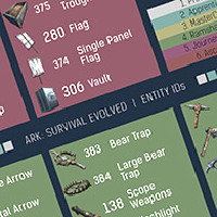 Ark Survival Evolved New Admin Commands — Survival Shelter
