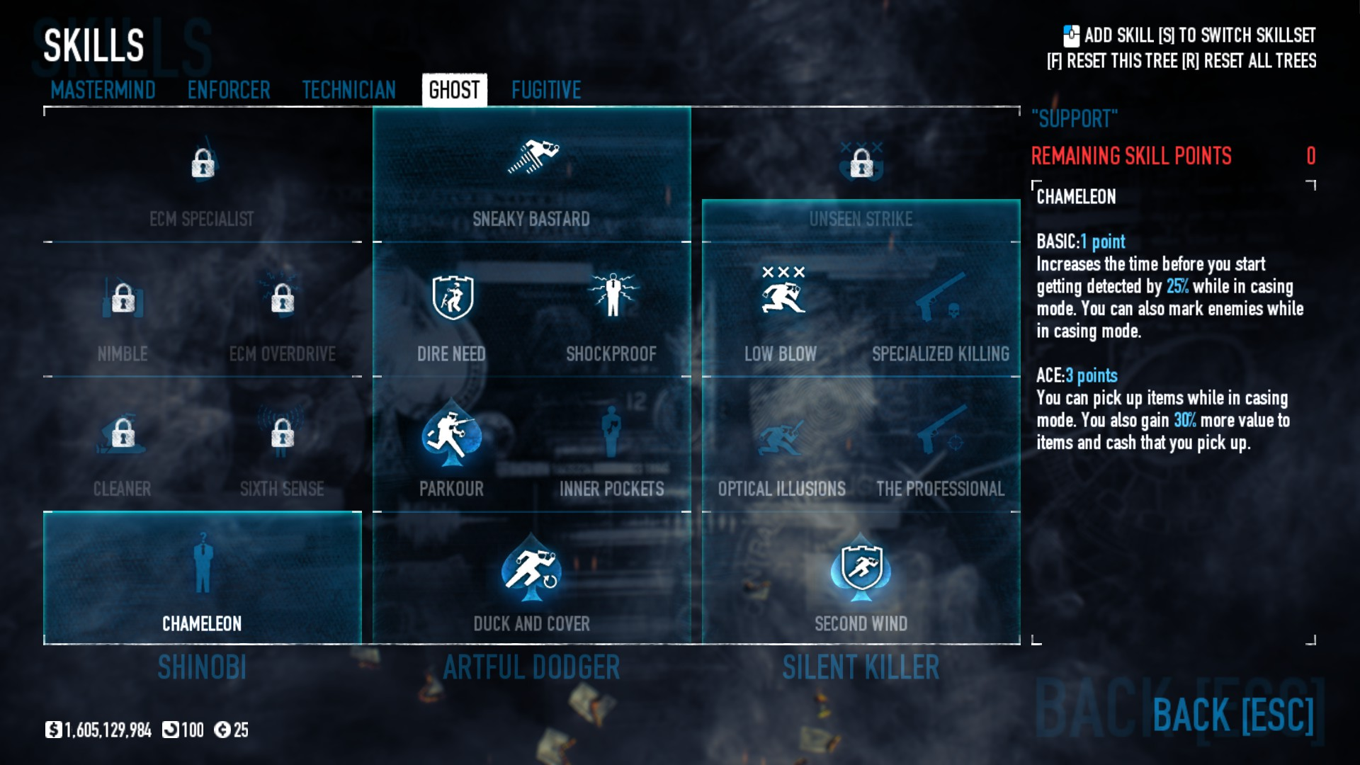 payday 2 dodge build guide